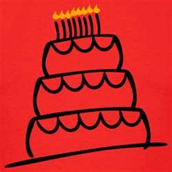pentecost-birthday