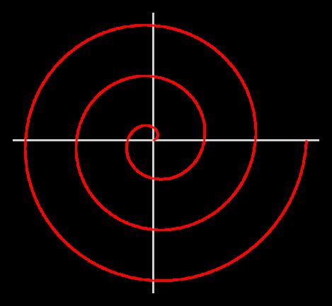 650px-Archimedean_spiral.svg